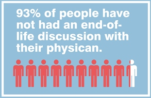 Having and EOL Discussion with your doctor